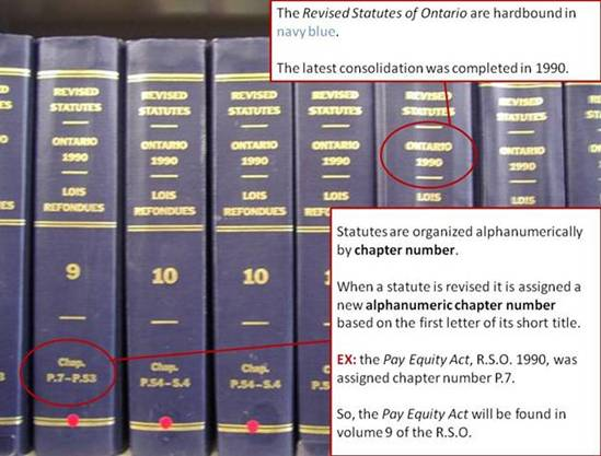 Legal Research – Ontario Legislation – Locating Ontario